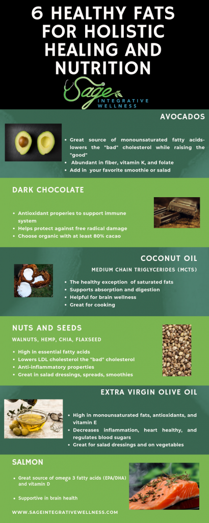 Healthy fats for holistic healing and nutrition: A holistic approach to brain health and inflammation relief