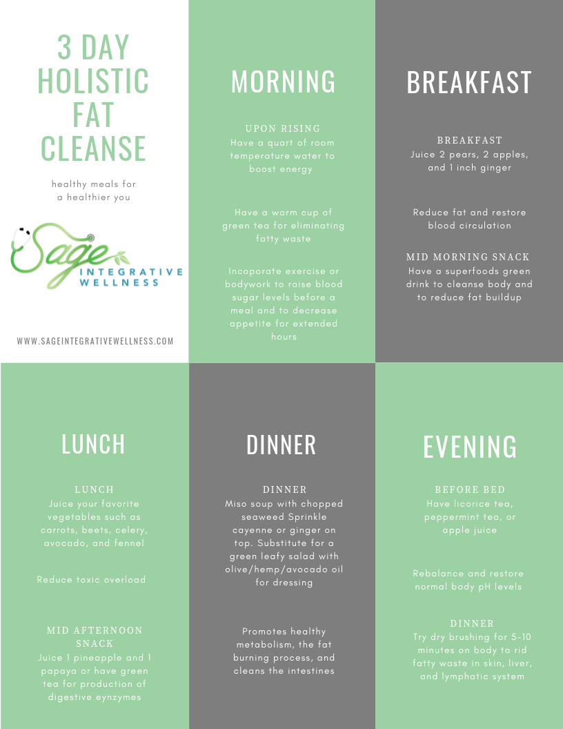 Fat Cleanse Meal Plan